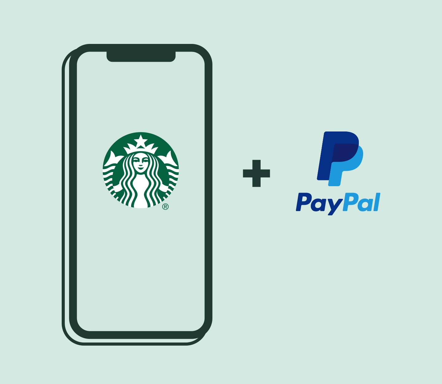 Outlined phone image with Starbucks logo and a plus sign with PayPal logo